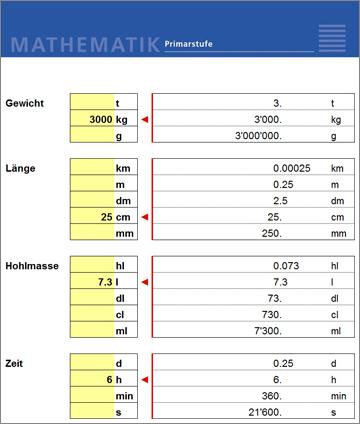 Lernzielkontrolle mathe klasse