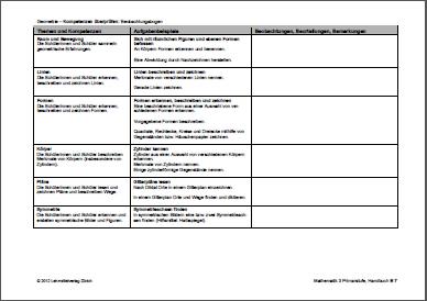 Mathematik 3 Primarstufe | Lehrmittelverlag Zürich